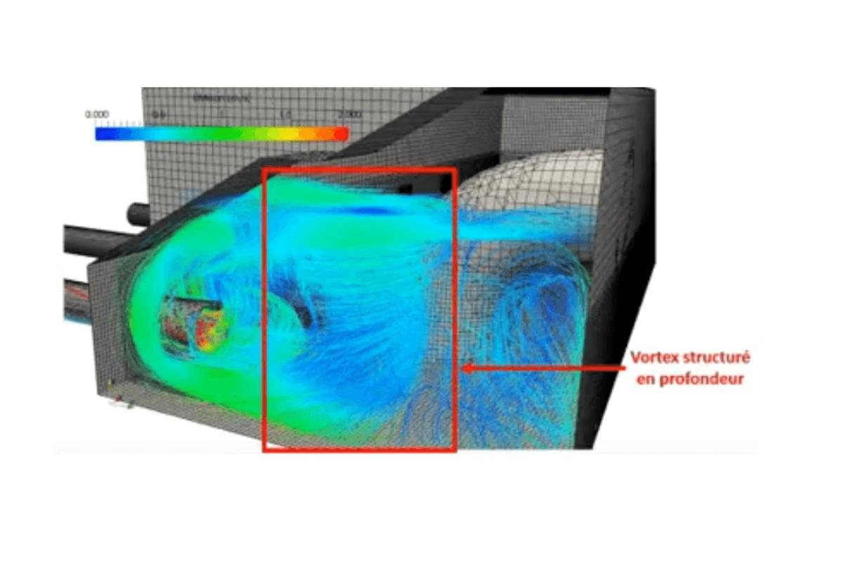 Modélisation 3D: valider la conception d'une station de pompage d'eau